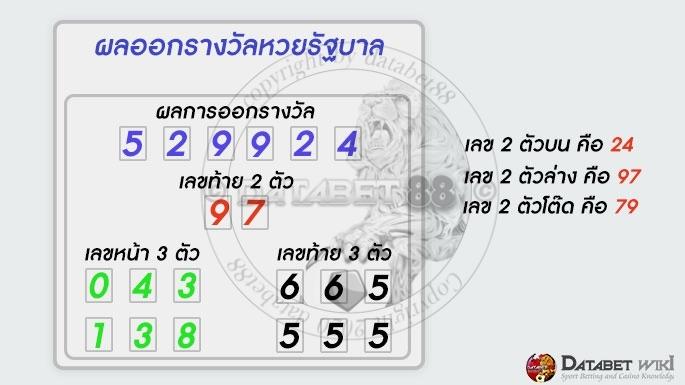 ลักษณะเลข 2 ตัวบน 2 ตัวล่าง และ 2 ตัวโต๊ด ของหวยใต้ดิน