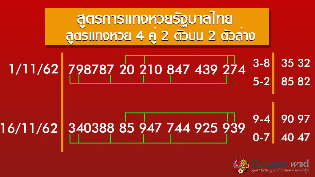 รูปภาพวิธีคำนวณหวยแบบ 4 คู่ 2 ตัวบน 2 ตัวล่าง