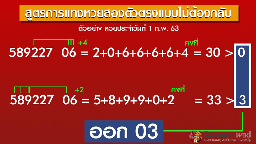 รูปภาพวิธีคำนวณหวยสองตัวตรงแบบไม่กลับ