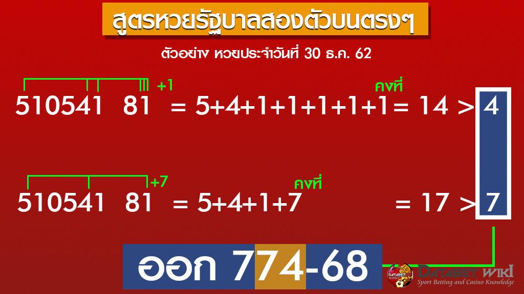 รูปภาพวิธีคำนวณหวยแบบสองตัวบนตรงๆ
