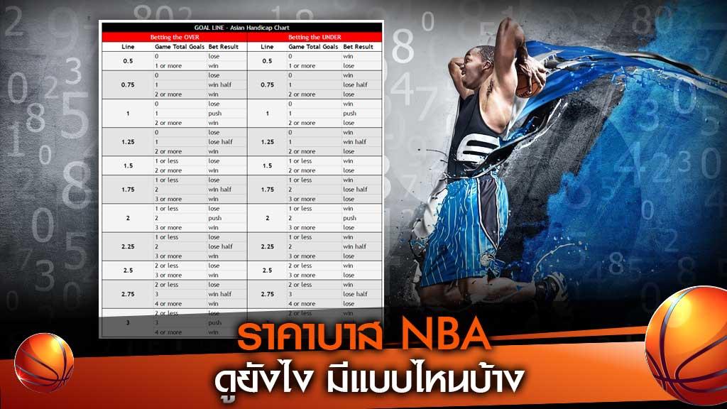 ราคาบาส NBA