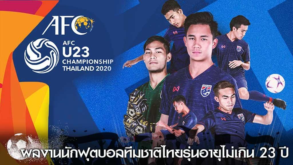 นักฟุตบอลทีมชาติไทยรุ่นอายุไม่เกิน23ปี