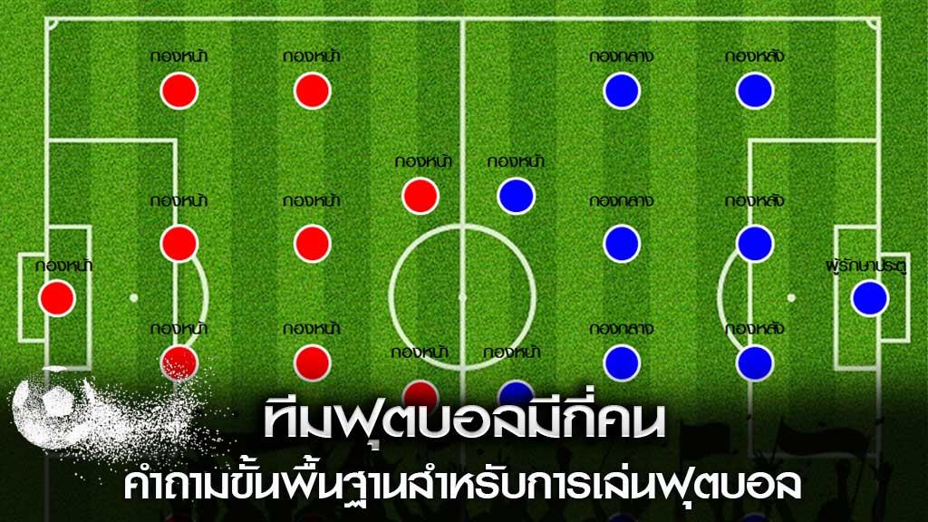 ทีมฟุตบอลมีกี่คน