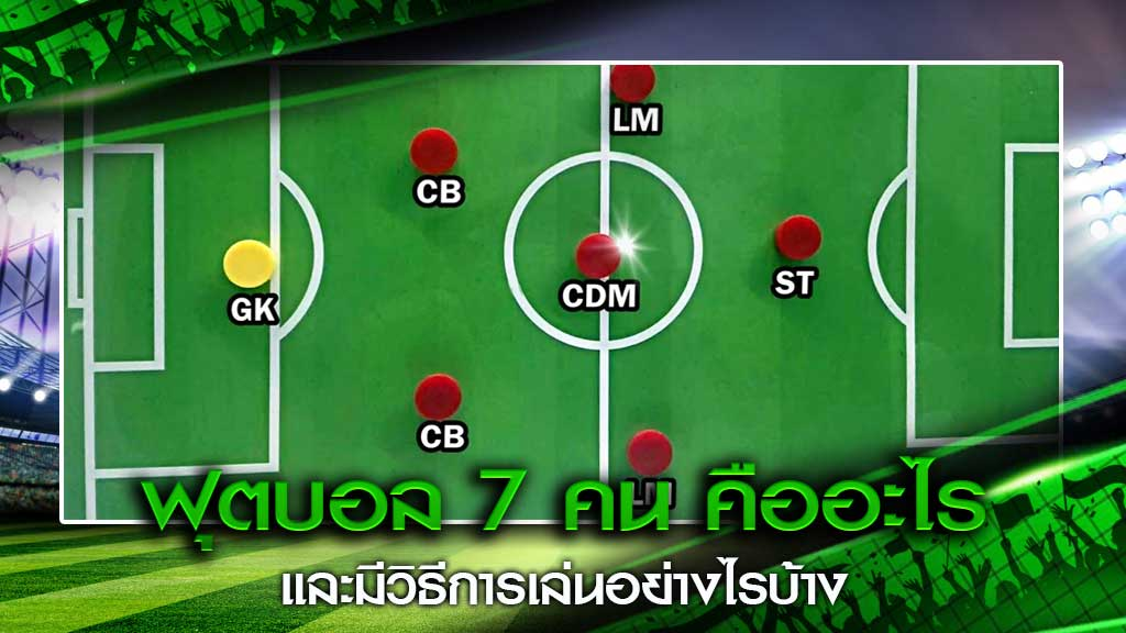ฟุตบอล 7 คน