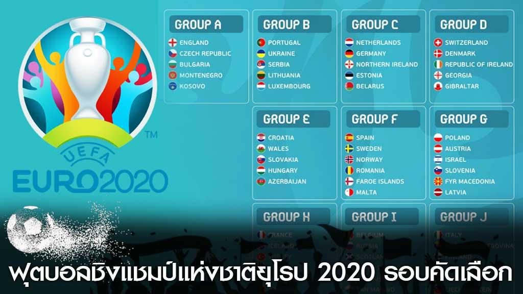 ฟุตบอลชิงแชมป์แห่งชาติยุโรป 2020