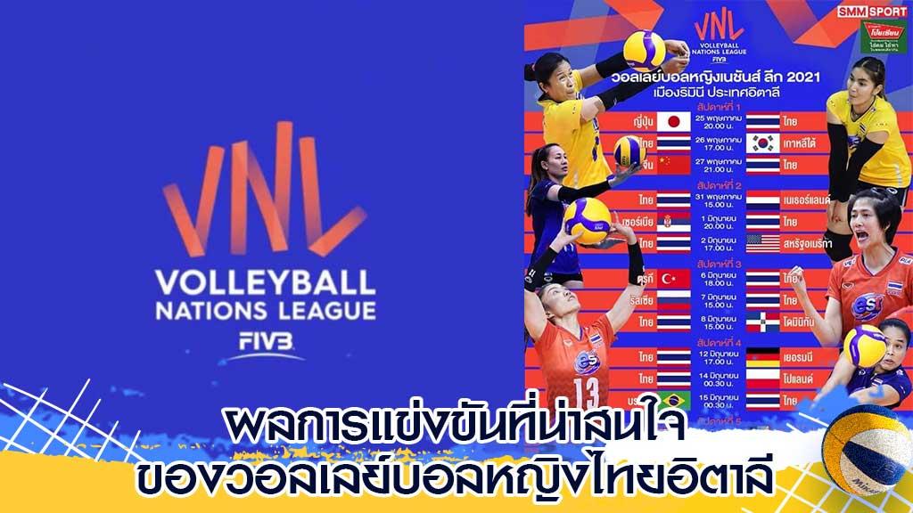 วอลเลย์บอลหญิงไทยอิตาลี