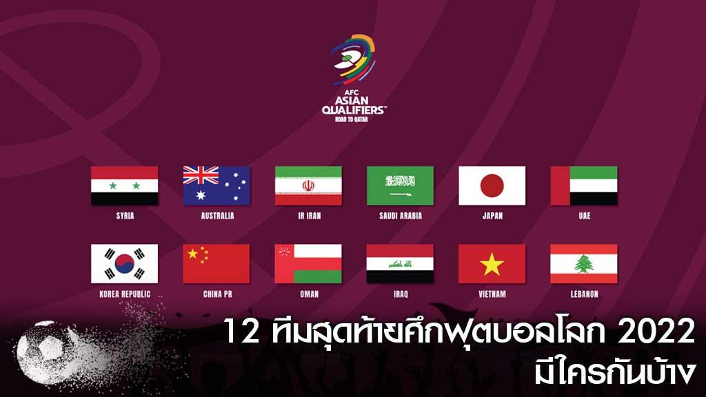 ฟุตบอลโลก2022