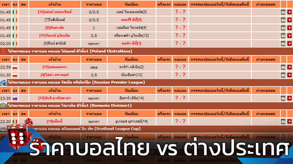 Cover บทความ ราคาบอลไทย (1)