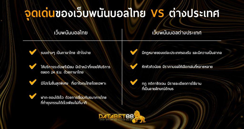 เจาะลึกจุดเด่นของ เว็บพนันบอลไทย vs ต่างประเทศ