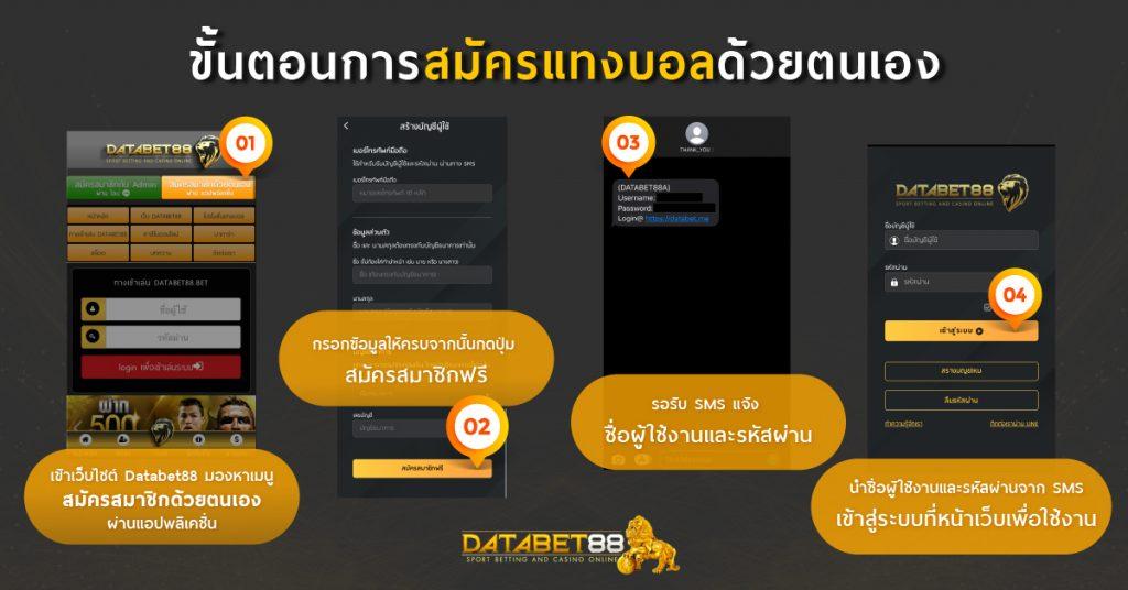 ขั้นตอนการสมัครเว็บแทงบอลออนไลน์กับ Databet88